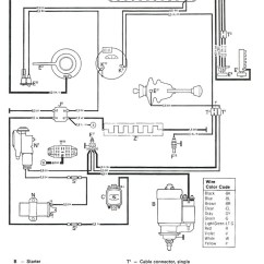 2007 Fxst Wiring Diagram Liberty Pump Control Panel 1970 Vw Auto Electrical