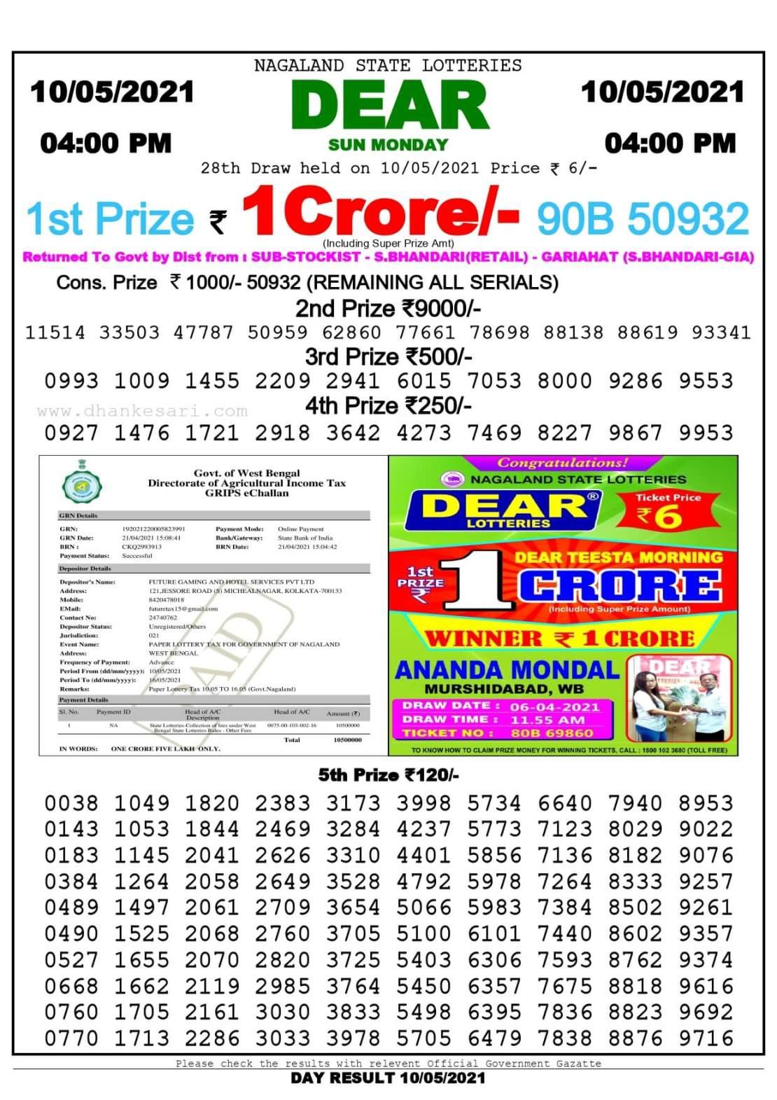 Dhankesari Lottery Sambad Result Today 4:00 PM 10.5.2021
