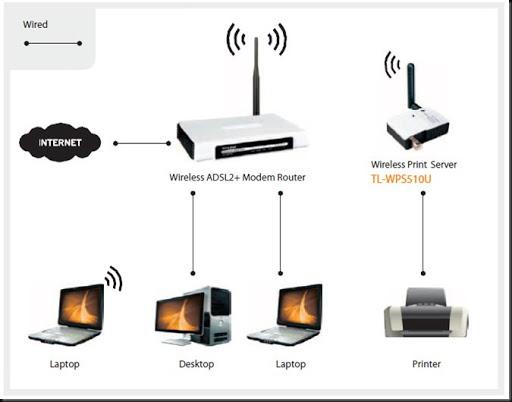 tp link wireless printer