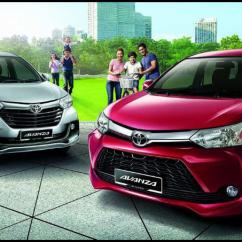 Grand New Avanza Autonetmagz Toyota Yaris Trd Sportivo Cvt 2018 Sales Permata Hijau Memang Luar Biasa Senin 12 Oktober 2015
