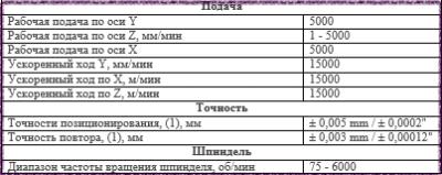 KNUTH Unicenter VHBZ 1100