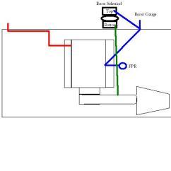 Jeep Lj Wiring Diagram Tiger Skeleton Ford 3 5l Ecoboost Engine Problems - Imageresizertool.com