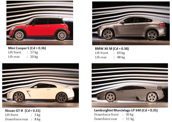 Mini Cooper S, BMW X6 M, Nissan GT-R, Lamborghini Murcielago LP 640 Aerodynamics
