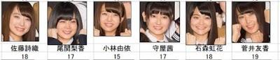 欅坂46(けやきざか)合格者集合写真3列目左からメンバープロフィール