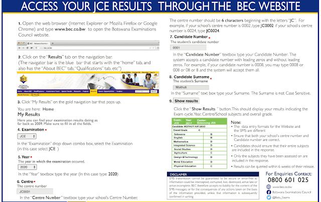 Bostwana Examination Council JCE Results 2020