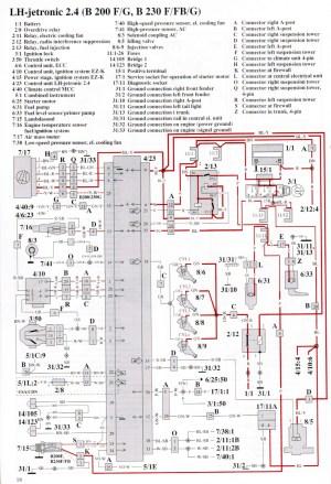 Volvo 740 wiring diagram 1991  24h schemes