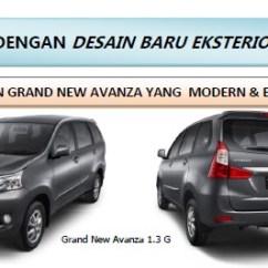 Jual Grand New Avanza 2015 Vs Ertiga Body Belakang Harga Toyota Madura Seperti Sudah Diberitakan Sebelumnya Facelift Ini Akan Diluncurkan Pada Agustus Mendatang Belum Ada Info Lebih Lanjut Mengenai Perubahan Yang