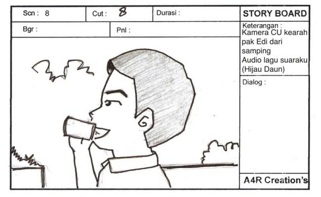 My Name Is Dewi Storyboard Iklan Teh Hijau Daun Cute766