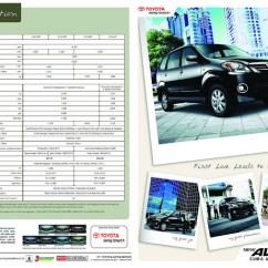 Aksesoris Grand New Avanza All Camry 2019 Thailand Brosur Mobil Toyota - Astra Indonesia