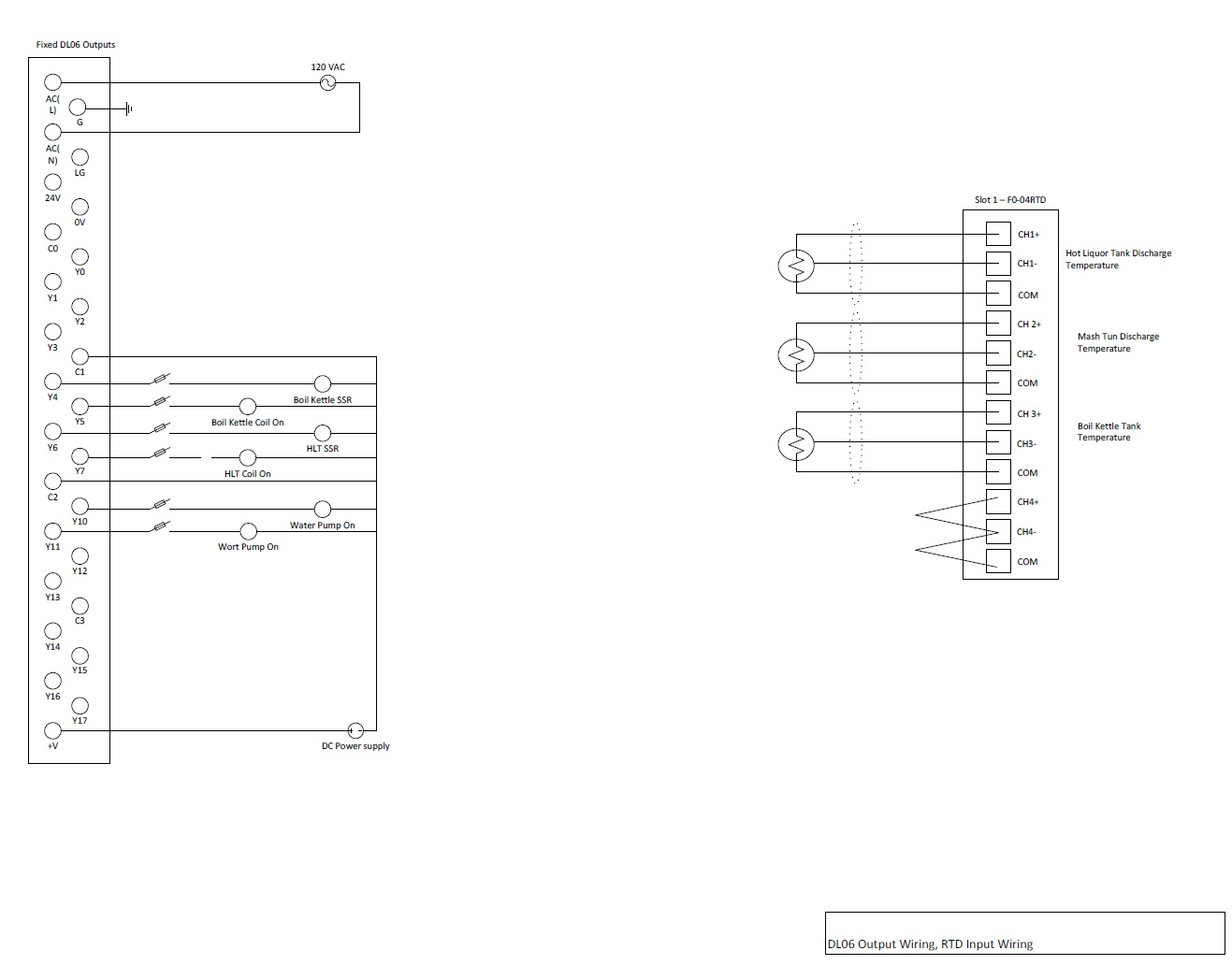 ab micrologix 1400 wiring diagram comfortmaker electric brewing on a plc home brew forums