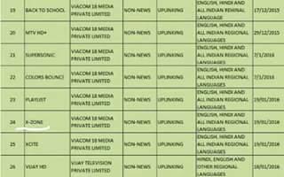 Good News Rishtey Cineplex going to replace Channel X Zone. Rishtey Cineplex Comming Soon on DD Freedish 2