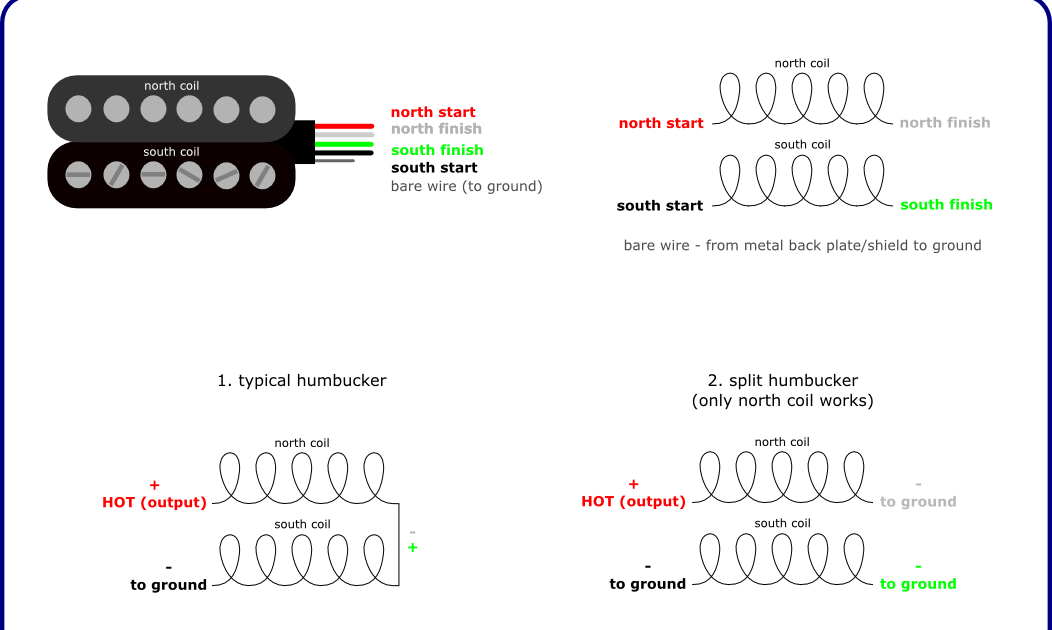 3 conductor pickup wiring diagram morris minor indicator the guitar blog - diagrams and tips: 4-conductor humbucker connections