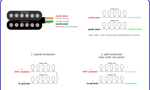The Guitar Wiring Blog  diagrams and tips: 4Conductor