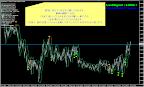 EUR/USD 1分足