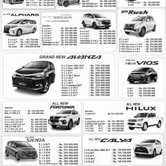 Spesifikasi New Agya Trd 2017 Grand Avanza Veloz Info Toyota Purwokerto | By Eko 081228879933: Harga ...