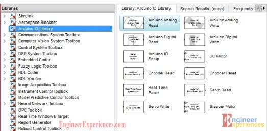 Arduino I/O Library