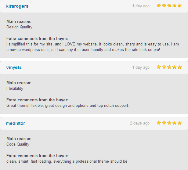 5 Stars Reviews