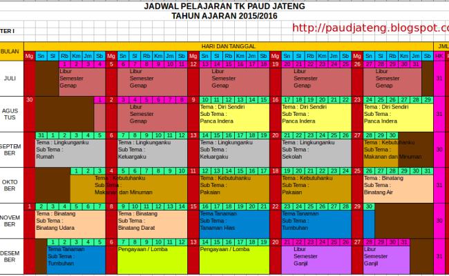 Paud Jateng Kurikulum Dan Pembelajaran Paud Contoh Daftar Pelajaran Di Kelas Paud Tk Kb Tpa Sps Cute766