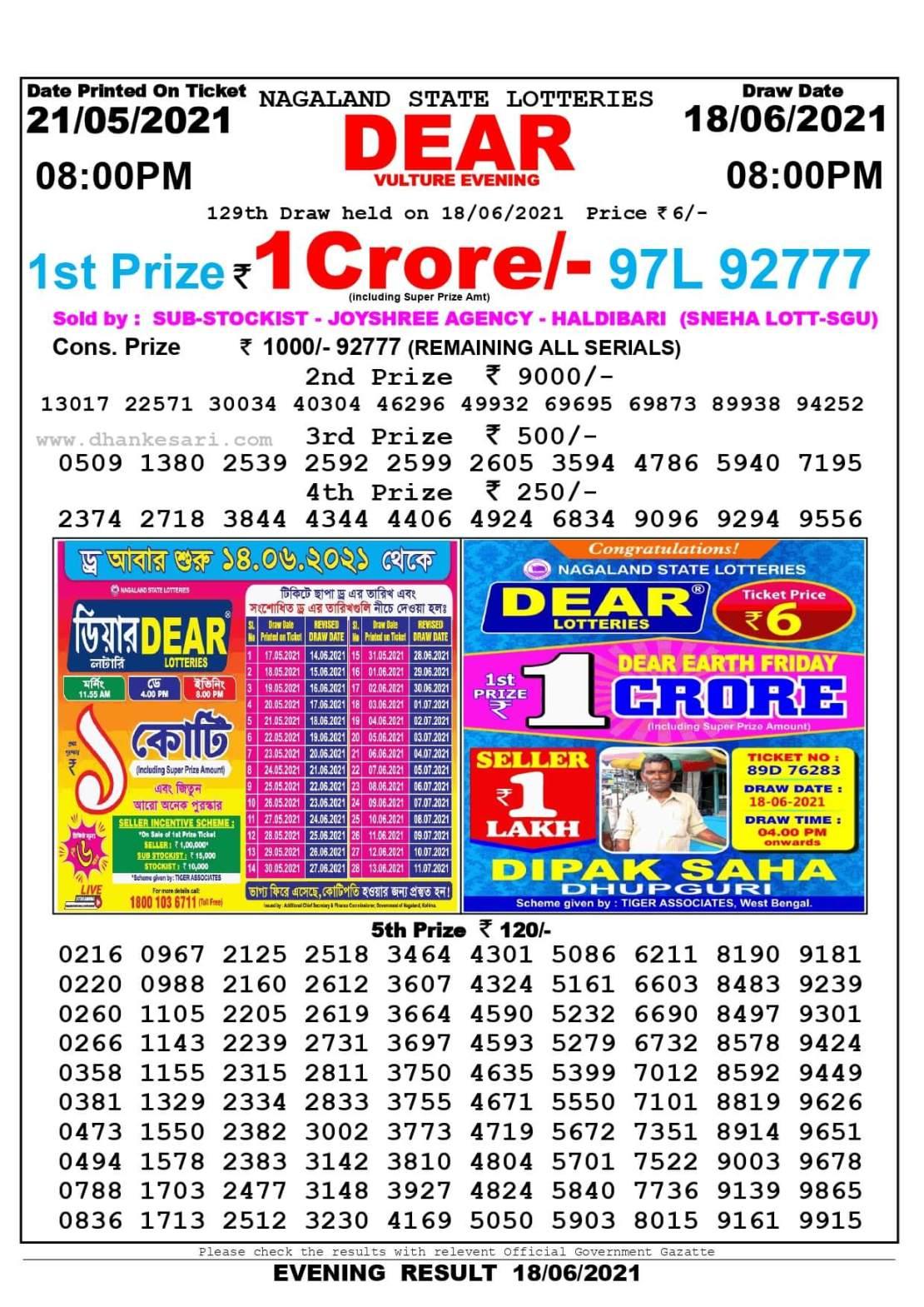 Dhankesari Lottery Sambad Result Today 8:00 PM 18.6.2021