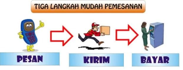 Agen Slimming Capsule di Sukabumi