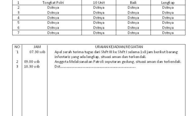Forum Komunikasi Satpam Fksp Bangka Belitung Contoh Buku Mutasi Satpam Cute766
