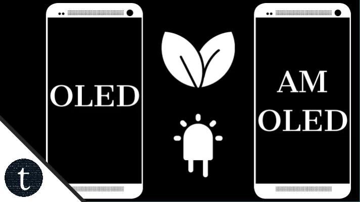 AMOLED vs OLED