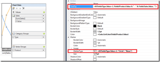 SSRS adding expression for markers and Tooltip