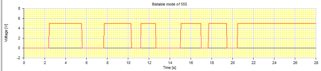 Bi Stable output