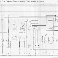 Porsche 924 Wiring Diagram How To Draw Ishikawa 924board Org View Topic For 931 S2