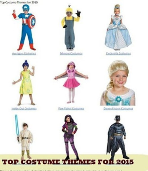 Top 2015 Halloween Costumes