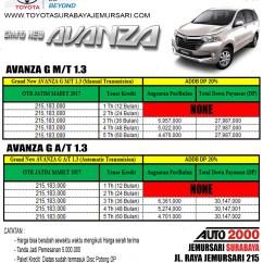 Harga Grand New Avanza Surabaya All Toyota Kijang Innova 2018 Paket Kredit Dp Ringan Maret 2017