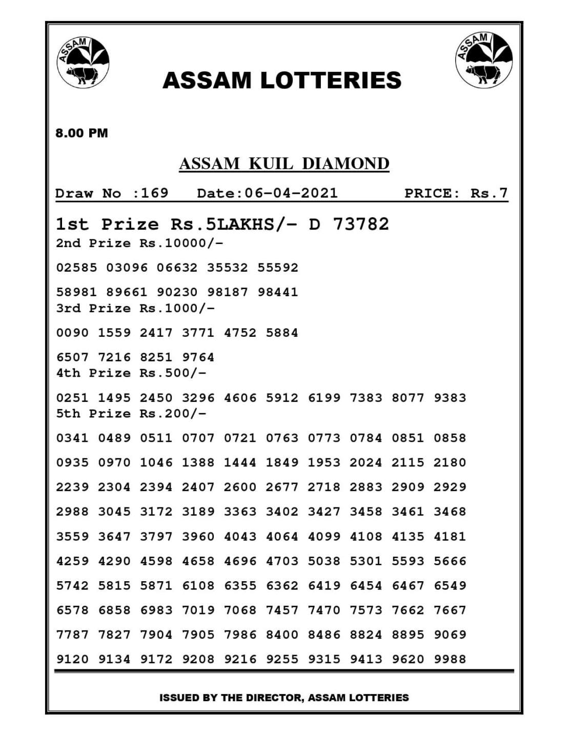Assam Lottery Result Today 8 PM 6.4.2021