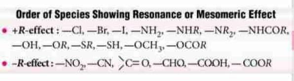 Order of Mesomeric Effecting Groups, crackchemistry