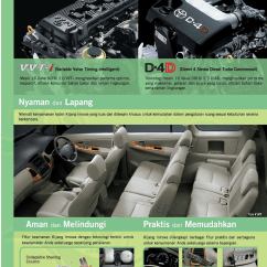 Cicilan Grand New Avanza Toyota All Camry 2012 Brosur Mobil Kijang Innova Baru - Astra ...