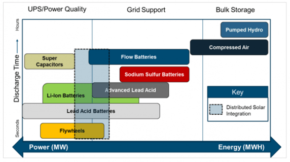 Battery Chemistries and applications-1.png
