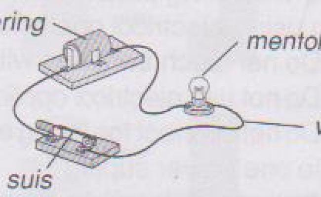Membina Litar Elektrik Lengkap Cute766