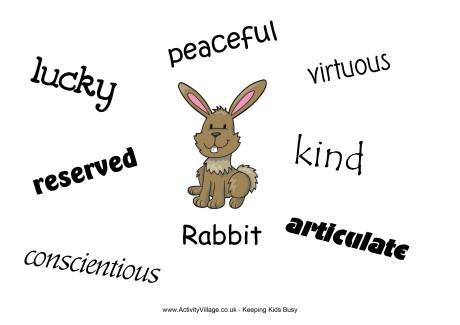 rabbit_characteristics