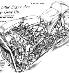single cylinder motorcycle engine diagram [ 1600 x 1400 Pixel ]