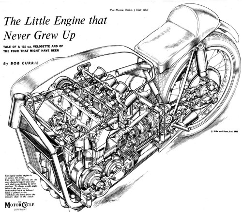 small resolution of single cylinder motorcycle engine diagram