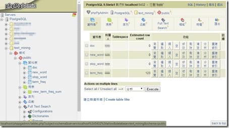 整合PostgreSQL資料庫的R中文文本探勘 / Chinese Text Mining with R and PostgreSQL - 布丁布丁吃什麼?