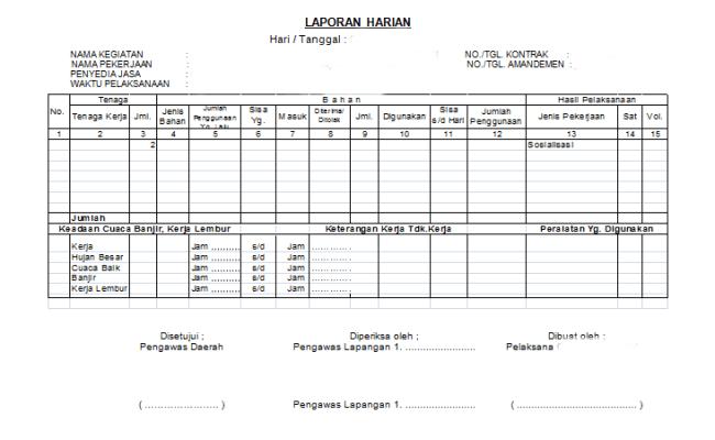 Format Laporan Harian Cute766