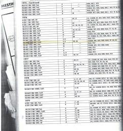 stock carburetor 1976 chrysler dodge 360 figure 111 chrysler vacuum system diagram for 1976 360cid v8 [ 2480 x 3300 Pixel ]