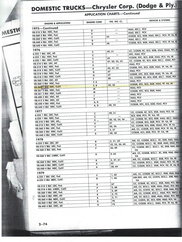 medium resolution of stock carburetor 1976 chrysler dodge 360 figure 111 chrysler vacuum system diagram for 1976 360cid v8