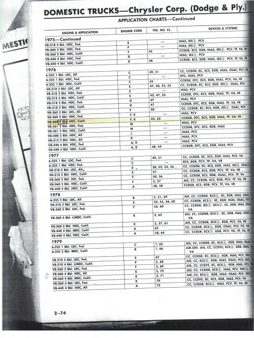 small resolution of stock carburetor 1976 chrysler dodge 360 figure 111 chrysler vacuum system diagram for 1976 360cid v8