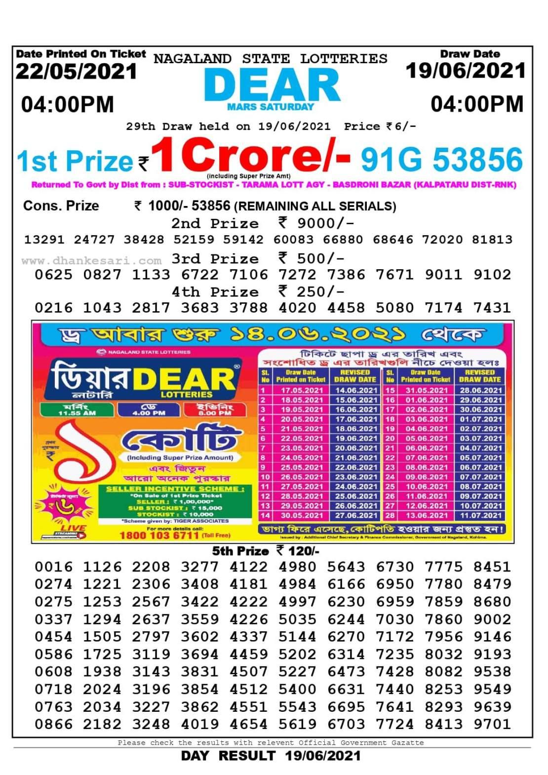 Dhankesari Lottery Sambad Result Today 4:00 PM 19.6.2021