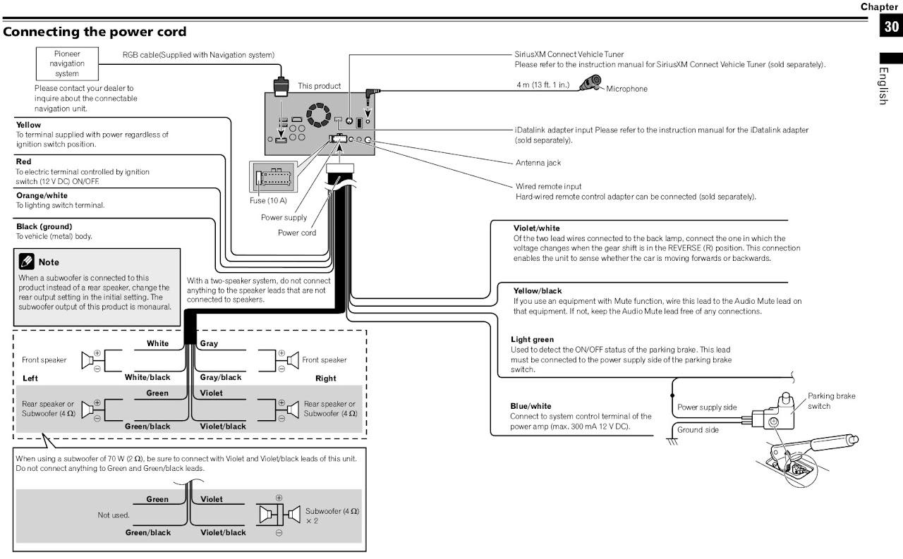 Best pioneer avic d2 wiring vw bug fu wiring diagram 8 fine pioneer avic z2 wiring diagram images electrical system avh 4x000nex pioneer avic z2 wiring diagram asfbconference2016 Choice Image