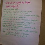IVLP 2010 - Worshop on NGO Management - 100_0453.JPG