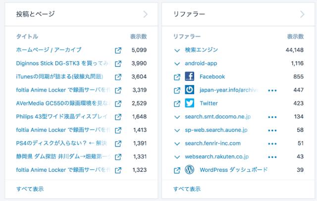 統計情報_‹_つるやほんぽ_com_—_WordPress_com 2.png