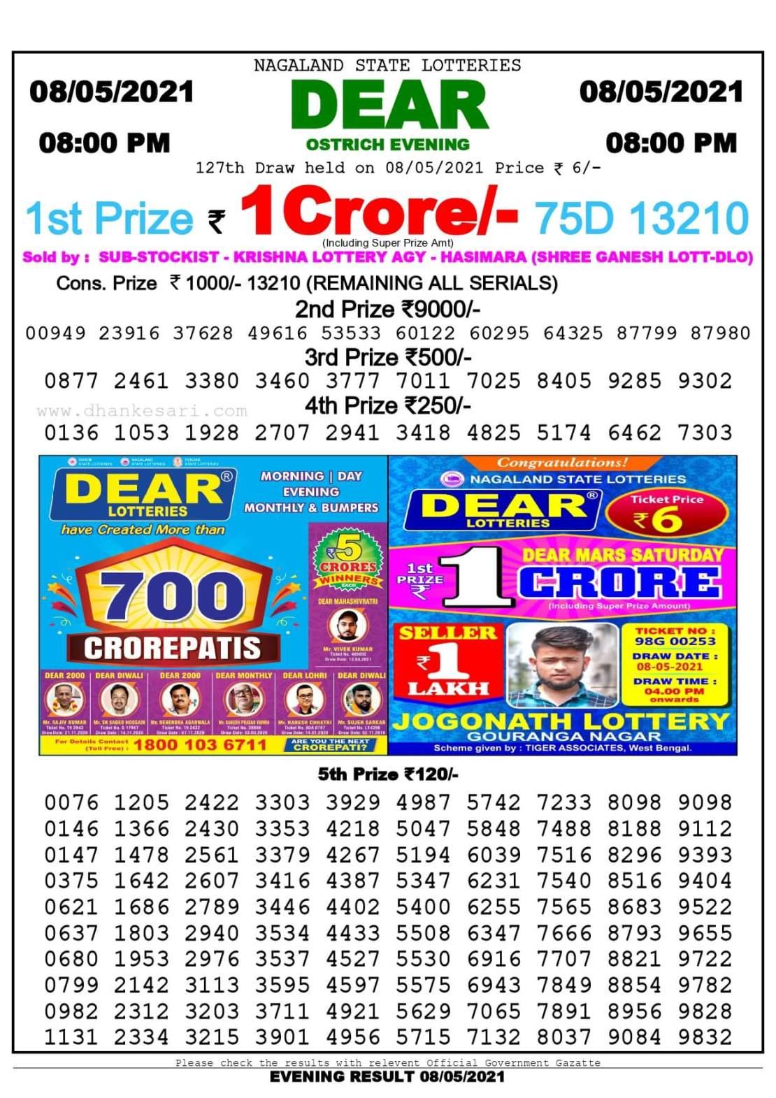 Dhankesari Lottery Sambad Result Today 8:00 PM 8.5.2021