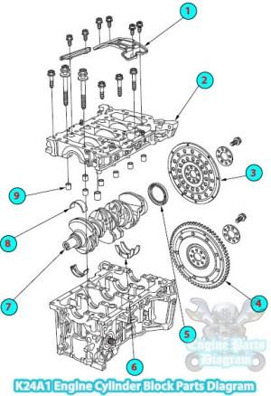 2002 Honda CRV Cylinder Block Parts Diagram (K24A1 Engine)